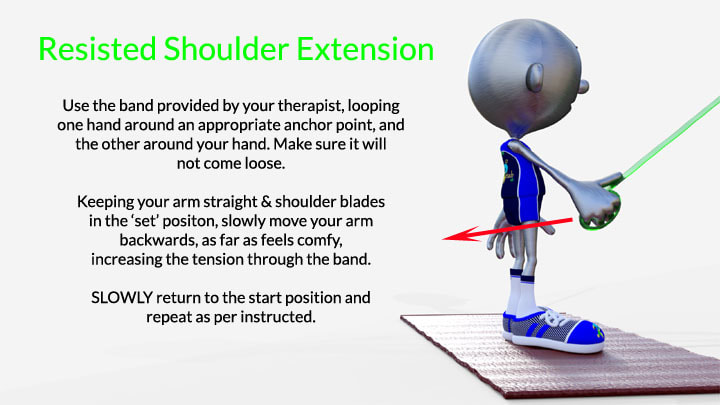 A picture of the Team Rehab uk Mascot demonstrating shoulder extension exercises with theraband